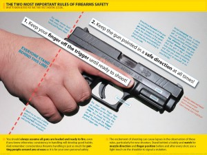 firearms-safety-guide